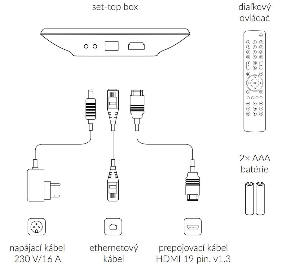 35907dc53 4. Po zapojení STB zapnite televízor a STB. Na ovládači televízora si  navoľte vstup HDMI, do ktorého ste STB zapojili. Na obrazovke sa Vám  zobrazí výber ...
